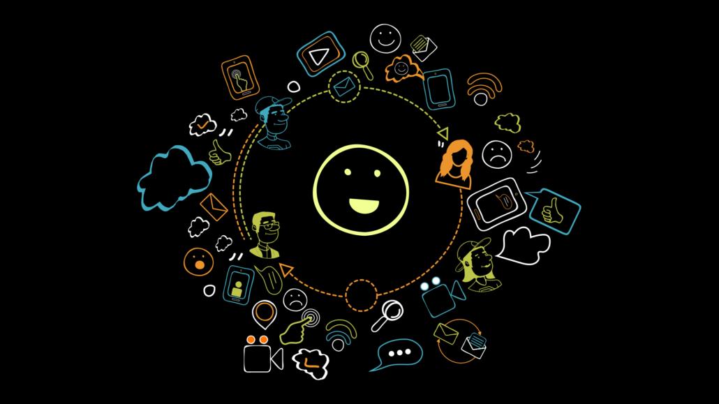 Muitos canais para o Marketing Digital